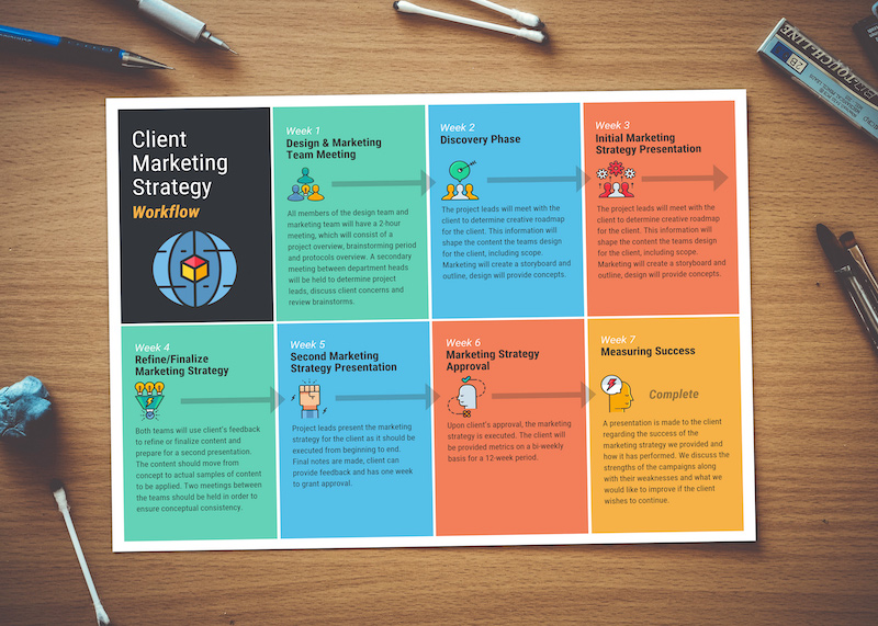 Colorful-Marketing-Infographic-Timeline-Template