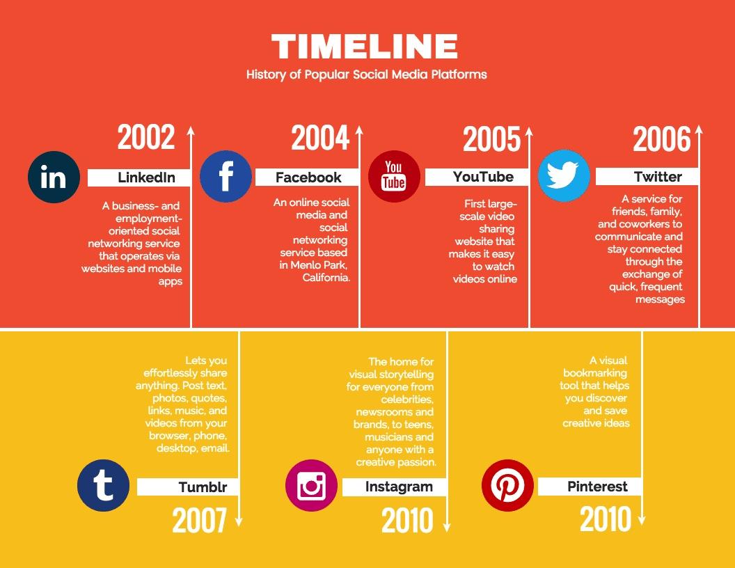Split-Social-Media-Timeline-Infographic