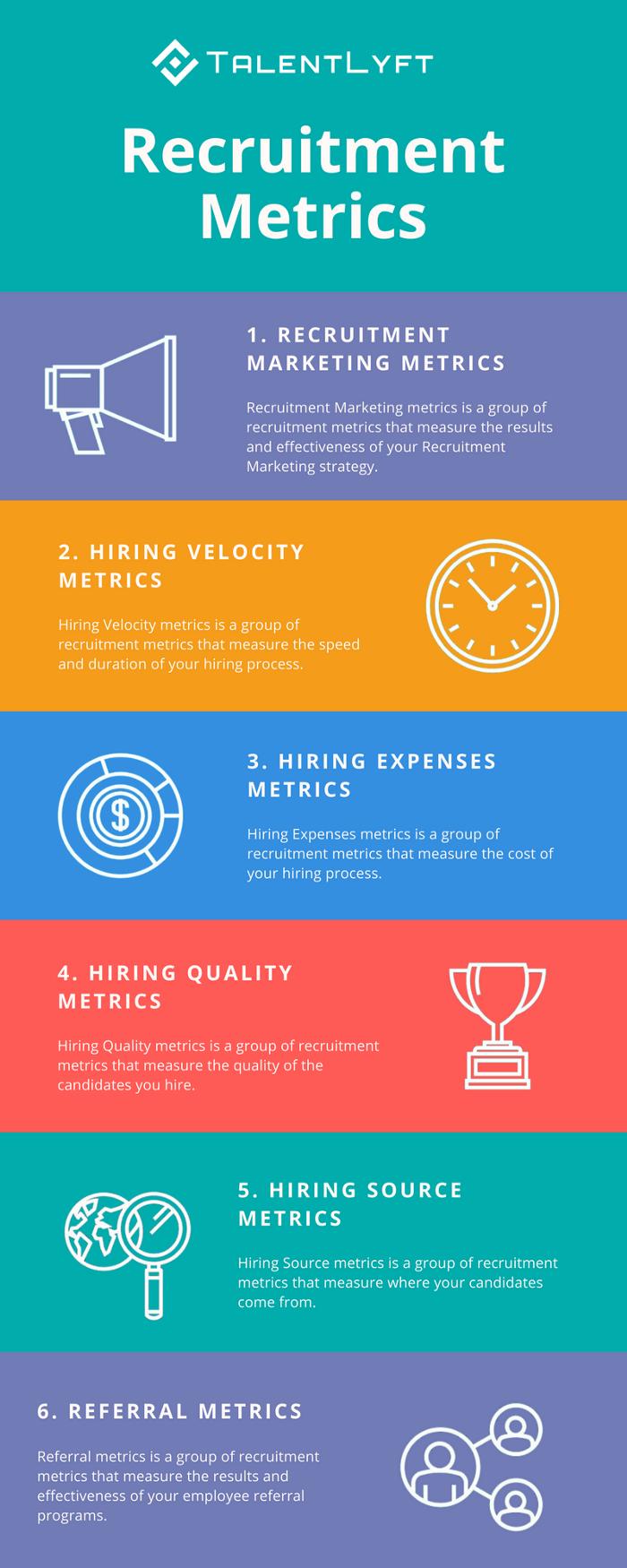 TalentLyft_Recruitment-Infographic